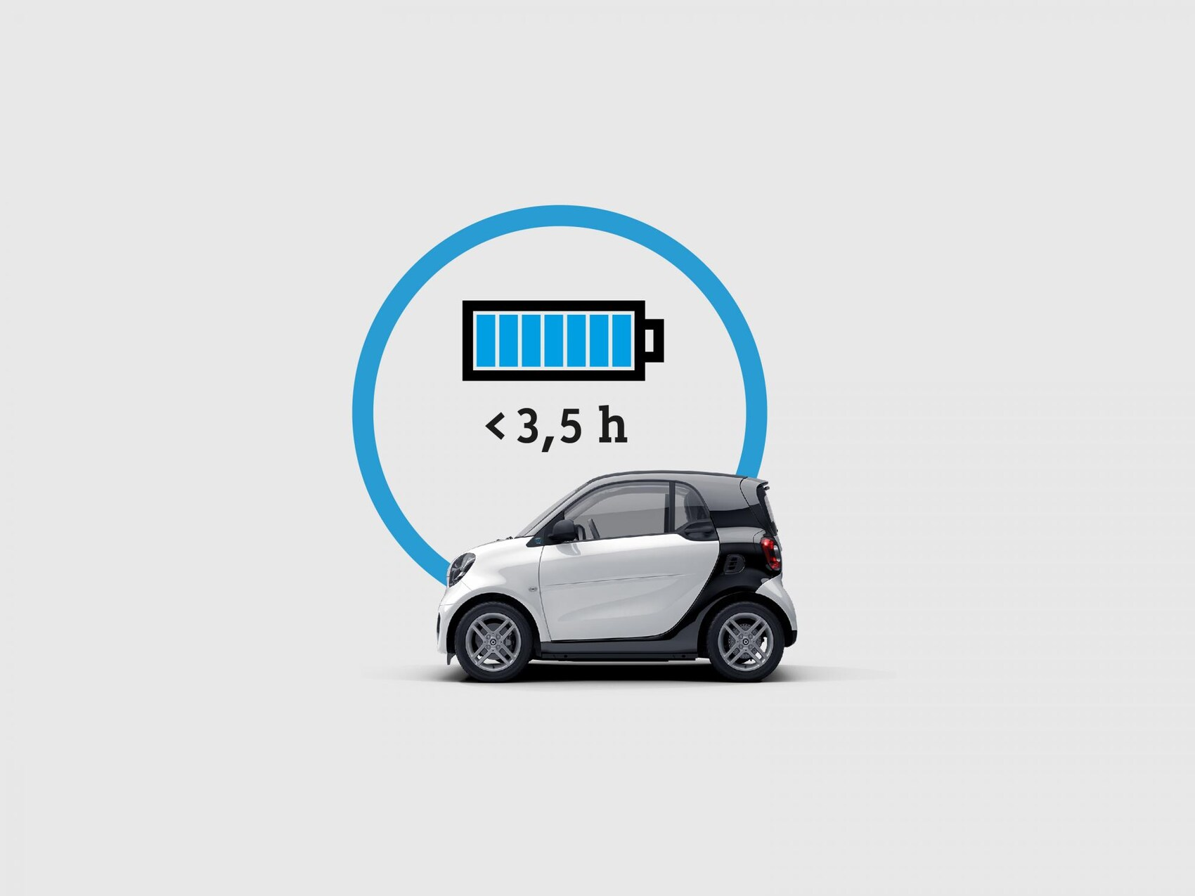 drive electric charge 3 5 hours